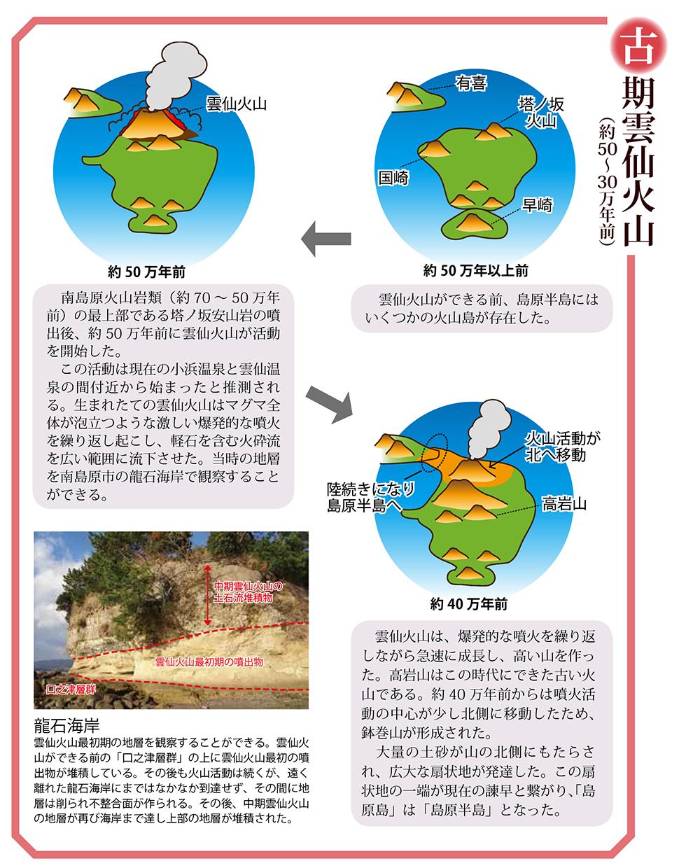 w970 01古期雲仙火山