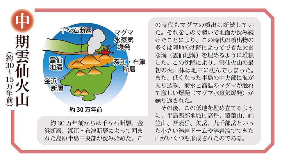 w970 02中期雲仙火山