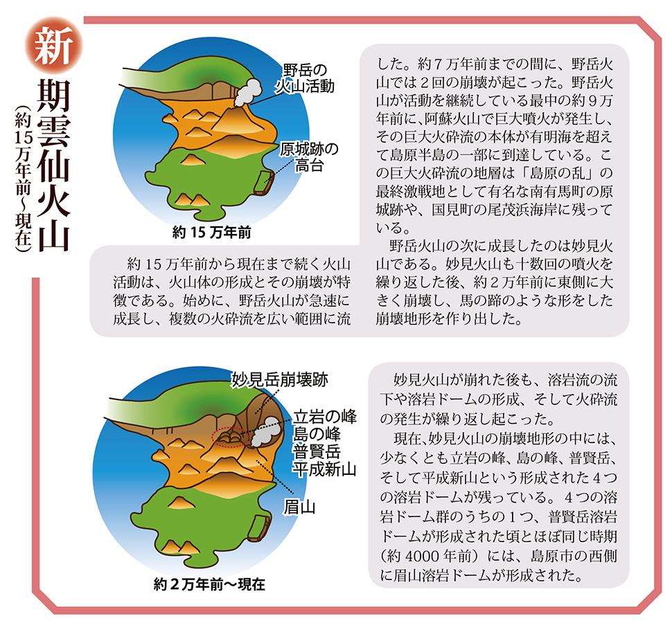 w970 03新期雲仙火山