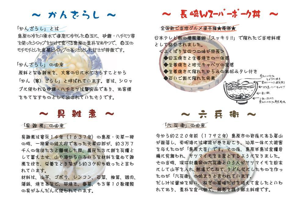 しまばら名物まっぷ(裏面)R2.8.25