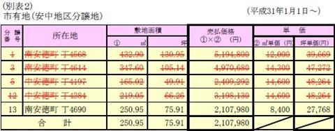 安中地区分譲地価格表