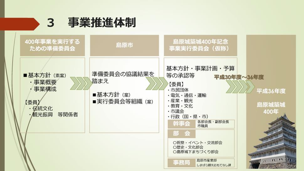 5基本方針