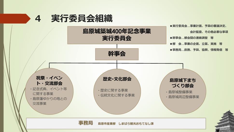 6基本方針