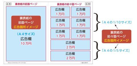 平成31年度広告欄イメージ