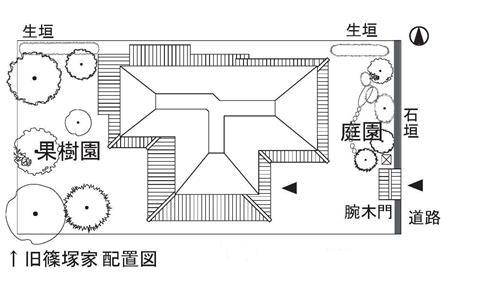 027+201211武家住宅(平成24年11月号) 篠塚邸配置図
