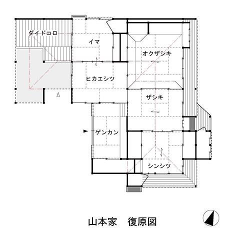028+201212武家住宅「山本家」(平成24年12月号)山本家 復元図